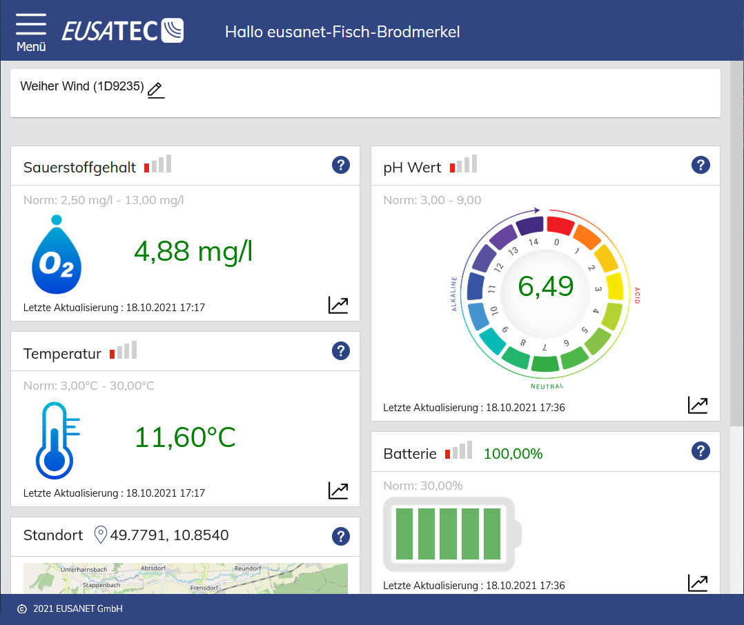 EUSATEC Dashboard via PC